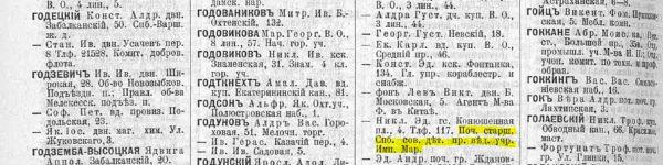 Adress- und Telefonbuchanalyse St. Petersburg